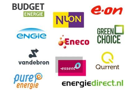 Stand van zaken op energiemarkt sinds 2004